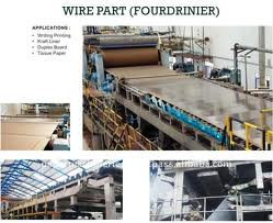 picture of fourdrinier wire