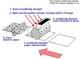 picture of xerography